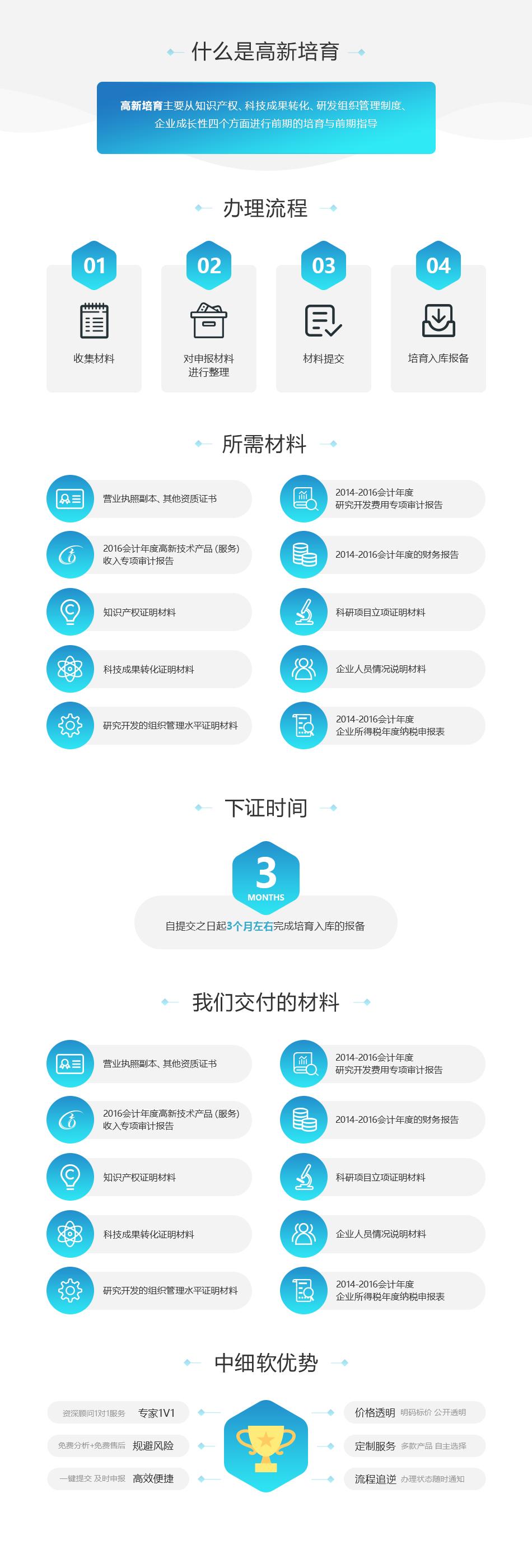 企业服务-高新培育.jpg
