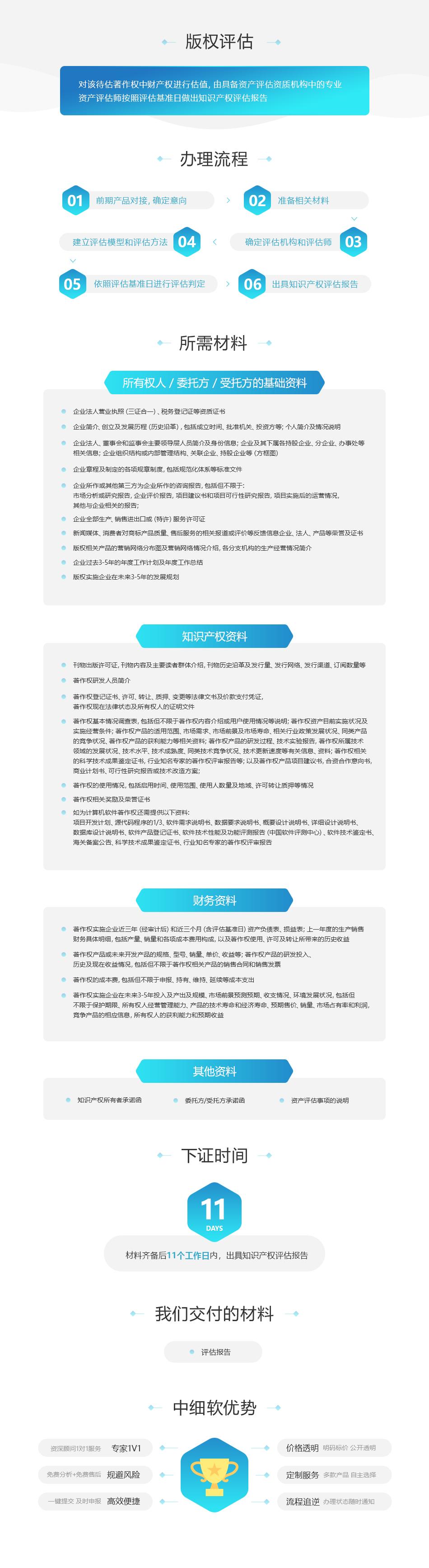 企业服务-版权评估.jpg