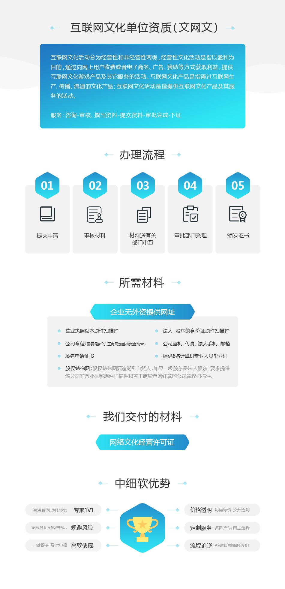 企业服务-互联网文化单位资质(文网文).jpg