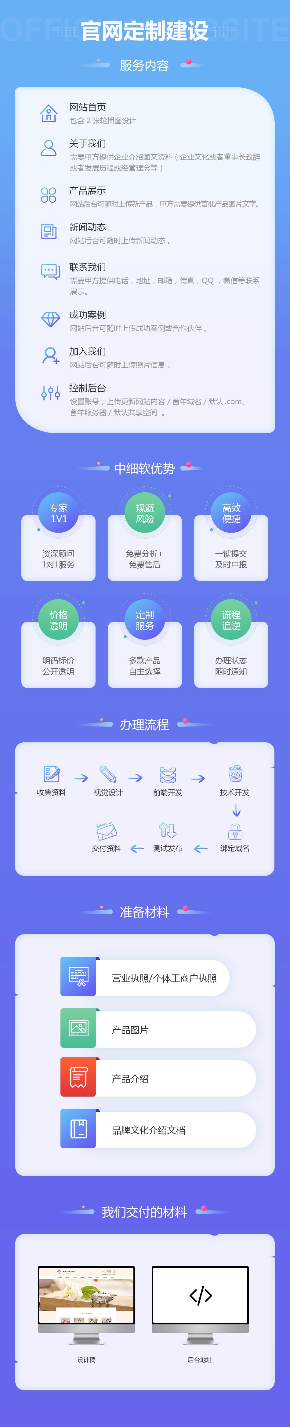官网定制建设.jpg