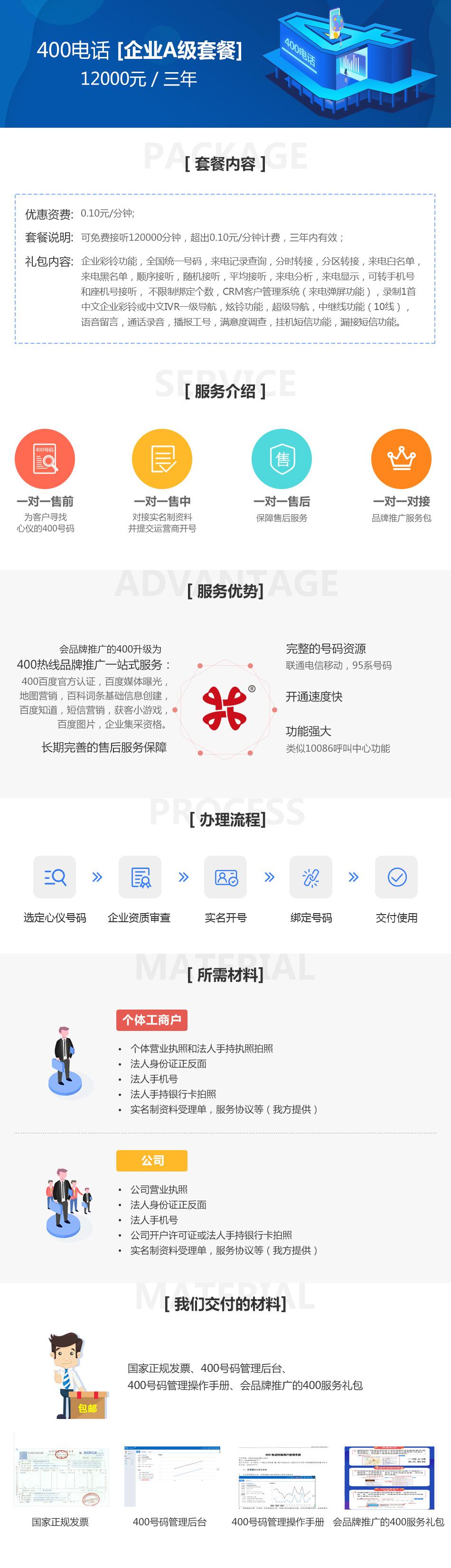 12000元三年【企业A级套餐】.jpg