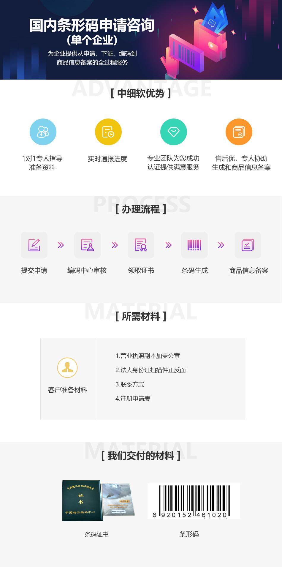 条形码—国内条形码申请咨询(单个企业).jpg
